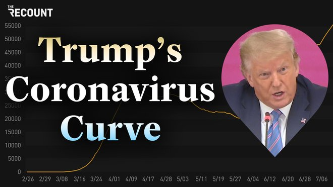 A look at how Trump's comments on COVID-19 correspond to case numbers in the U.S.