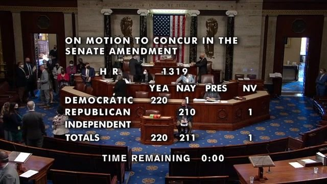 House passes $1.9 trillion COVID relief bill (220-211). President Biden expected to sign it on Friday.